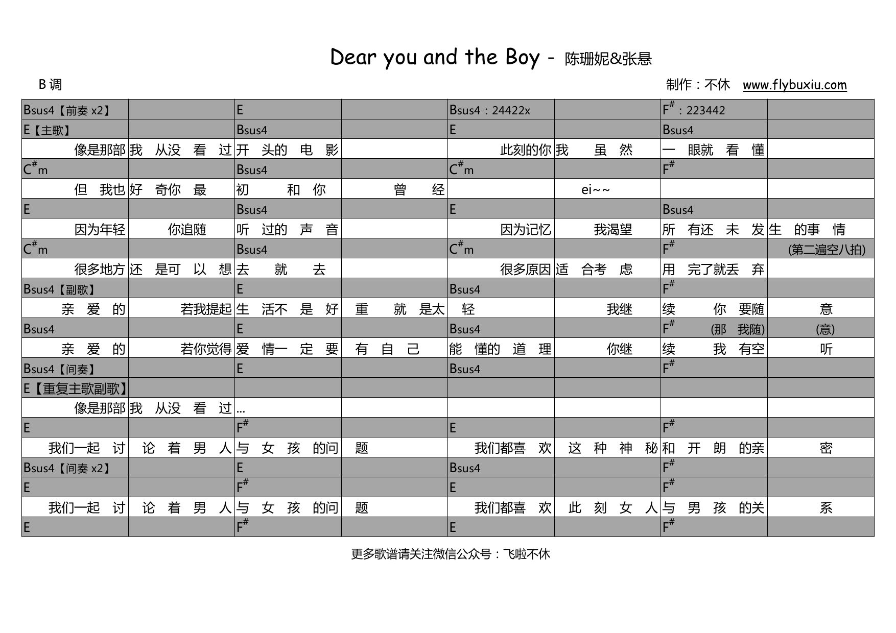陈珊妮-张悬-Dear you and the boy0000