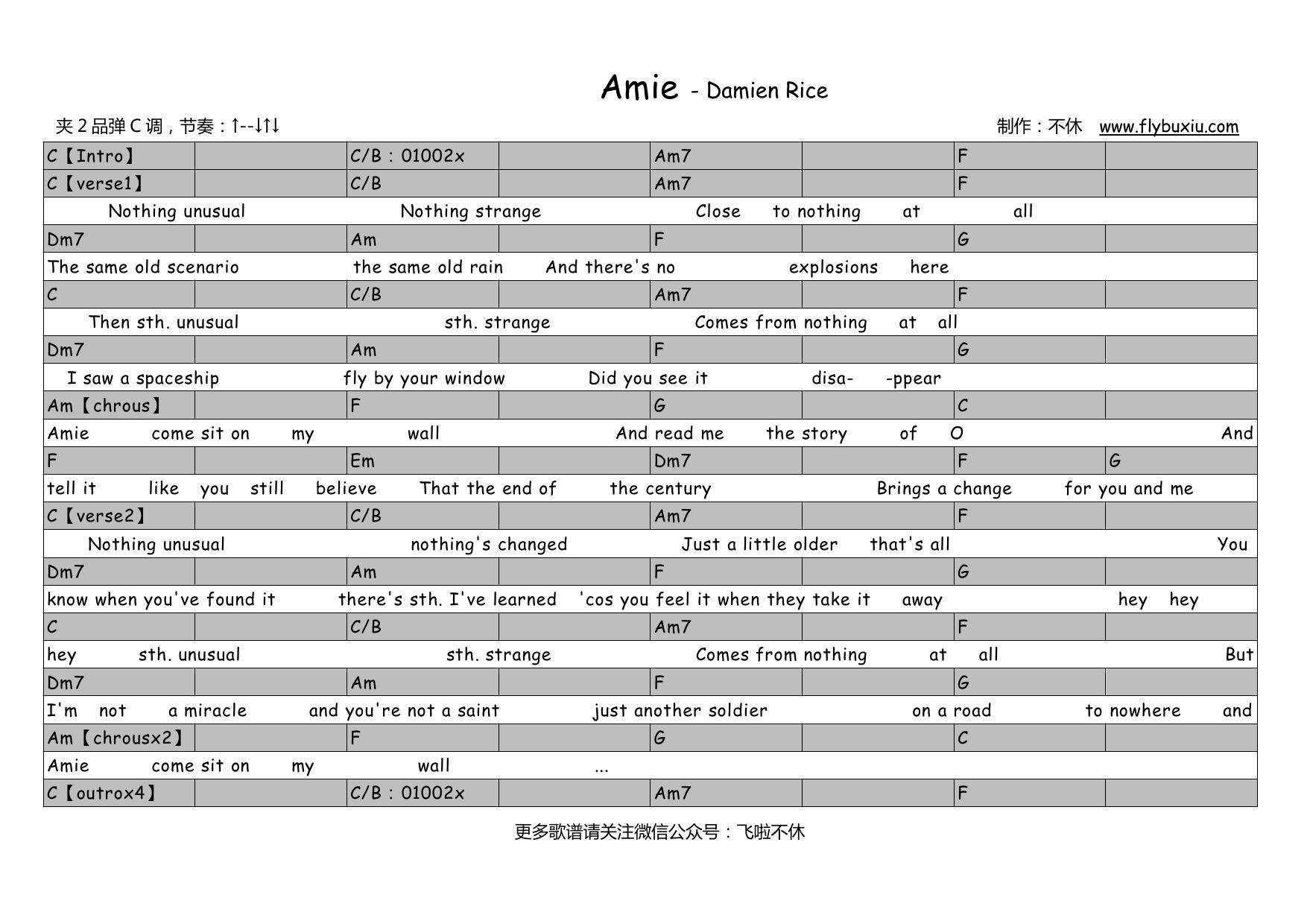 Amie Damien Rice Chords